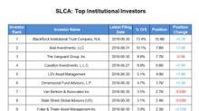 U.S. Silica Holdings: Gauging Institutional Investors' Sentiments