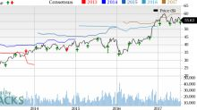 SunTrust's (STI) Q2 Earnings Beat Estimates, Costs Increase