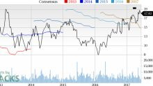Why Is Ironwood (IRWD) Up 6.9% Since the Last Earnings Report?