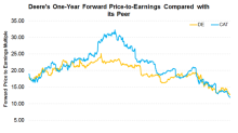 Deere's Valuation: Overvalued or Undervalued Compared to Peer?