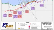Infill Drilling At San Albino Intersects 60.72 g/t Gold and 66.4 g/t Silver Over 3.1 Meters (Estimated True Width)