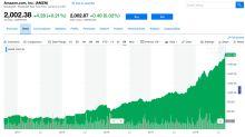 Amazon crosses $2,000 per share, on way to $1 trillion club
