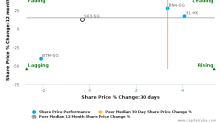 Singapore Technologies Engineering Ltd. breached its 50 day moving average in a Bearish Manner : S63-SG : January 23, 2017