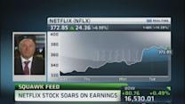 Kevin O'Leary: Netflix stock priced for perfection