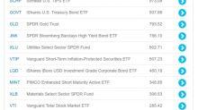 $1.5B Flows Into 2 TIPS ETFs