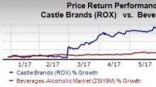 Castle Brands (ROX) Incurs Loss in Q1, Beats on Revenues
