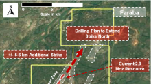 REPEAT - African Gold Group Commences Dual Purpose Drill Program: Infill and Step out Targets on Untested Extension