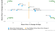 Corby Spirit & Wine Ltd. breached its 50 day moving average in a Bearish Manner : CSW.A-CA : August 11, 2017