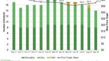 ETE and AM: Key Midstream Price Target Updates Last Week
