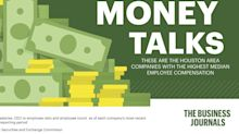 Money Talks: These are Houston's highest-paying public companies