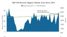 Large Speculator Positions on S&P 500: Week Ended February 2