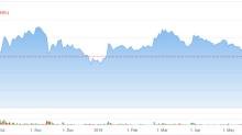 Amarin Corporation plc (AMRN) Stock Price, Quote, History & News