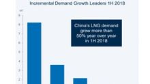 A Look at Cheniere Energy's Upcoming Projects, Growth Prospects