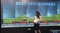 European shares open higher; Ukraine in focus