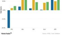 PPL's Total Returns versus Peers
