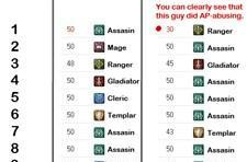 Aion Abyss rankings show assassins like it on top (Korean)