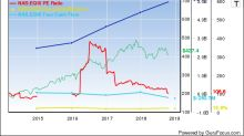 2 Data Warehouse Stocks Poised for Growth