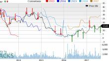 GOL Linhas (GOL) Q2 Earnings Decline, Revenues Rise Y/Y