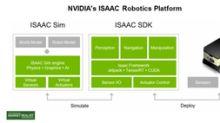 NVIDIA Brings Deep Learning to Robotics