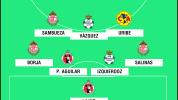 XI ideal del Clausura 2018 de la Liga MX