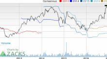 Crane (CR) Beats Q4 Earnings & Revenues; Provides '17 View