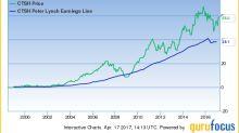 Jerome Dodson Buys 2 Stocks, Sells 2 in 1st Quarter