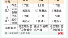 滙豐加定存息 3個月造1.7厘