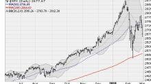 Trump Tariffs, Fed Hawks Rattle Wall Street
