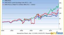 3 High-Performing Basic-Materials Stocks