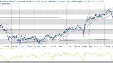 Mercati senza impulso in attesa dettagli FOMC