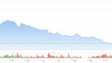3 Under-The-Radar Cannabis Stocks Heading Into 2020 on a Bright Note
