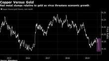 Wall Street se recupera mientras China se hunde