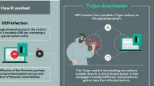 Kaspersky ha scoperto una campagna di spionaggio che utilizza un bootkit firmware personalizzato trovato in the wild