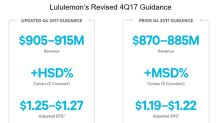 Lululemon's Revised Q4 Outlook