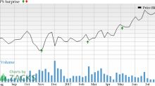 Should You Buy Quintiles IMS Holdings (Q) Ahead of Earnings?