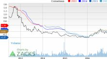 Bull of the Day: Iamgold Corp (IAG)