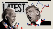 US election polls tracker: who is leading in swing states, Trump or Biden?