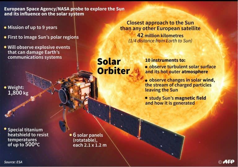 Solar Orbiter blasts off on mission to reveal the sun's secrets