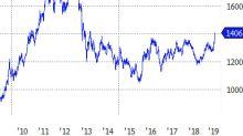 Gold Hits 6 Year High, ETF Investors Yawn