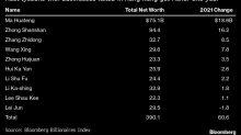 From Pony Ma to Jack Ma, the Rich Win Big With Wild H.K. Stocks