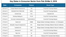 Key Events for Consumer Stocks This Week