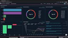 Introducing Mandiant Advantage: Threat Intelligence – Timely, Relevant, and Unprecedented Access to Mandiant Insights and Expertise