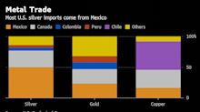 U.S. Tariffs Will Send Mexico Gold, Silver Abroad for Processing