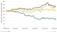 Bed Bath & Beyond's Stock Price Fell on Weak 2018 Outlook