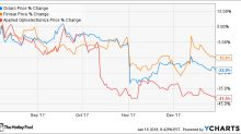 Why Optical Networking Stocks Had a Difficult Year in 2017
