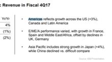 How US Dollar Affected IBM's Fiscal 4Q17 Results