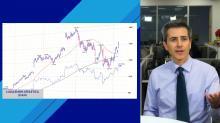 Lululemon Raises Its Earnings Forecast