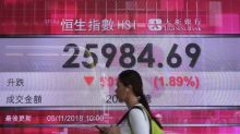 Global markets waver on worries over US-China trade dispute
