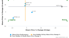 Horizon Group Properties, Inc.: Strong price momentum but will it sustain?