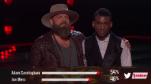 'The Voice' top 12's shocking results: Blame it on the boogie